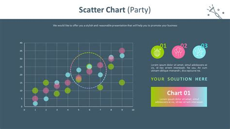 Scatter Chart (Party) X Y,Scatter