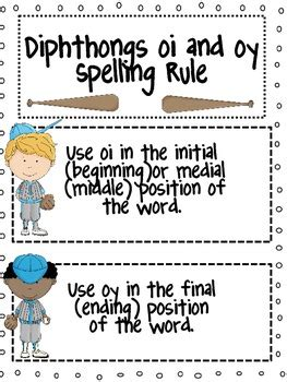 Diphthongs oi and oy Spelling Pattern Sort by Fit for
