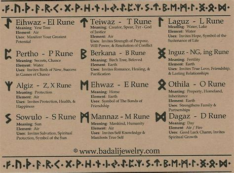 Image result for greek inguz | Runes, Norse myth, Meant to be