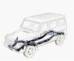 Car: Body-on-frame Chassis and Frameless Chassis